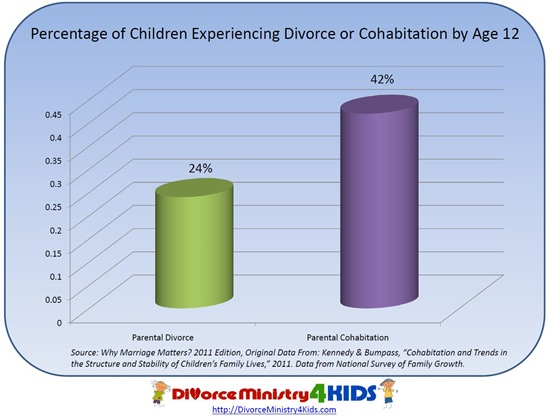 cohabitation of parents Official site of us legal forms for state specific cohabitation forms for virginia.