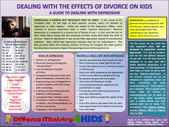 the emotional effects of divorce on children